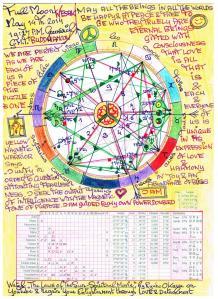 Full Wesak or Buddha Moon.May 14th 2014.19.17 PM.GMT