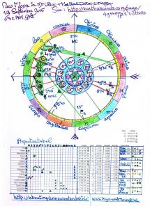 """Link to my yust started """"Collection  Astrology"""" on Google+ https://plus.google.com/collection/wtTC2 with my New Moons Chart  From www.inzichten.com , a Great Article by Manuela van der Knaap  on the New Moon in Virgo /Solar Eclipse"""